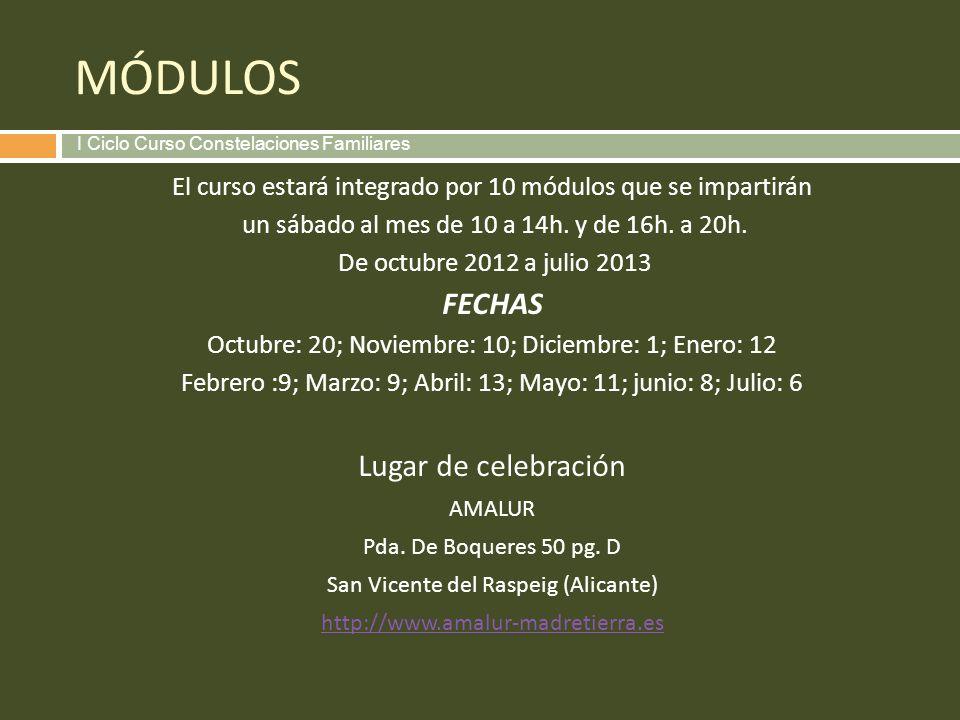 MÓDULOS El curso estará integrado por 10 módulos que se impartirán un sábado al mes de 10 a 14h. y de 16h. a 20h. De octubre 2012 a julio 2013 FECHAS