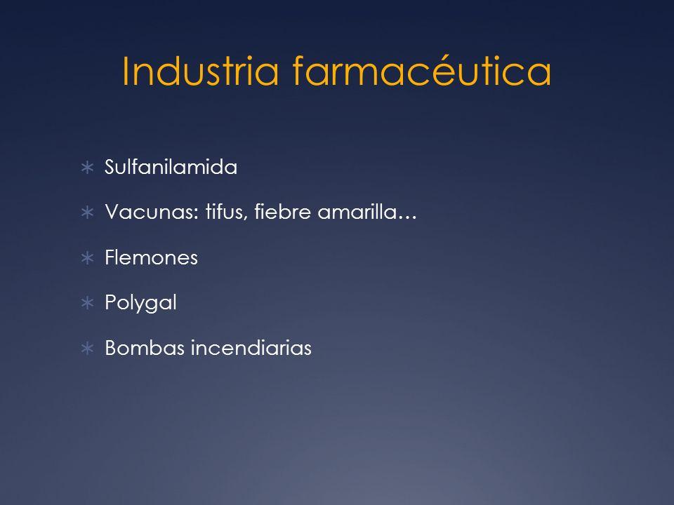 Industria farmacéutica Sulfanilamida Vacunas: tifus, fiebre amarilla… Flemones Polygal Bombas incendiarias
