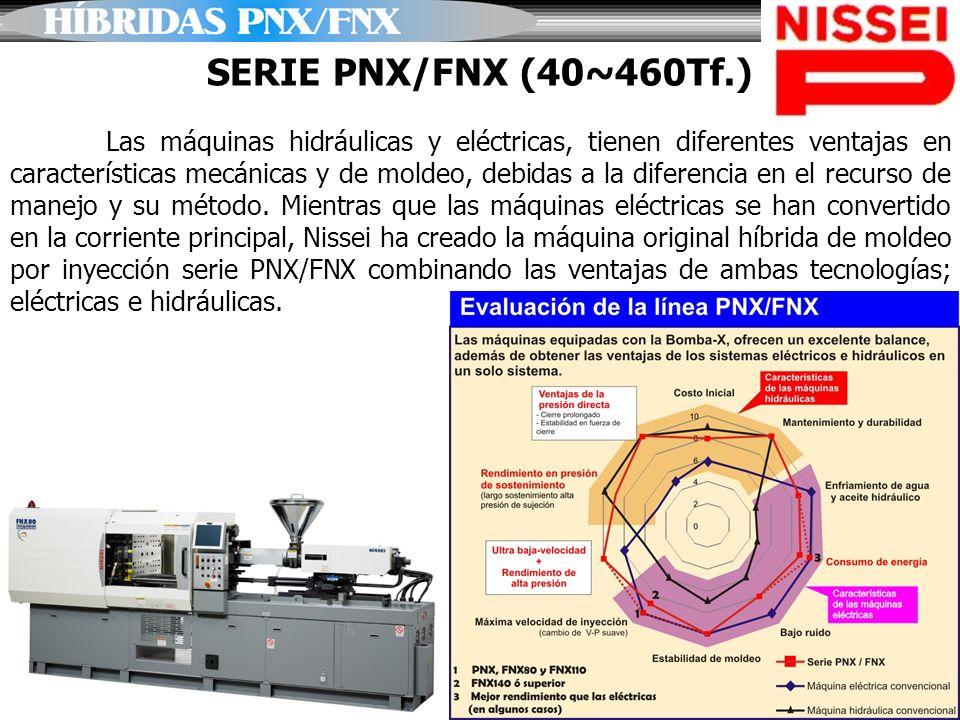 SERIE PNX/FNX (40~460Tf.) Las máquinas hidráulicas y eléctricas, tienen diferentes ventajas en características mecánicas y de moldeo, debidas a la dif