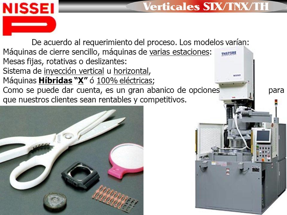 De acuerdo al requerimiento del proceso. Los modelos varían: Máquinas de cierre sencillo, máquinas de varias estaciones: Mesas fijas, rotativas o desl