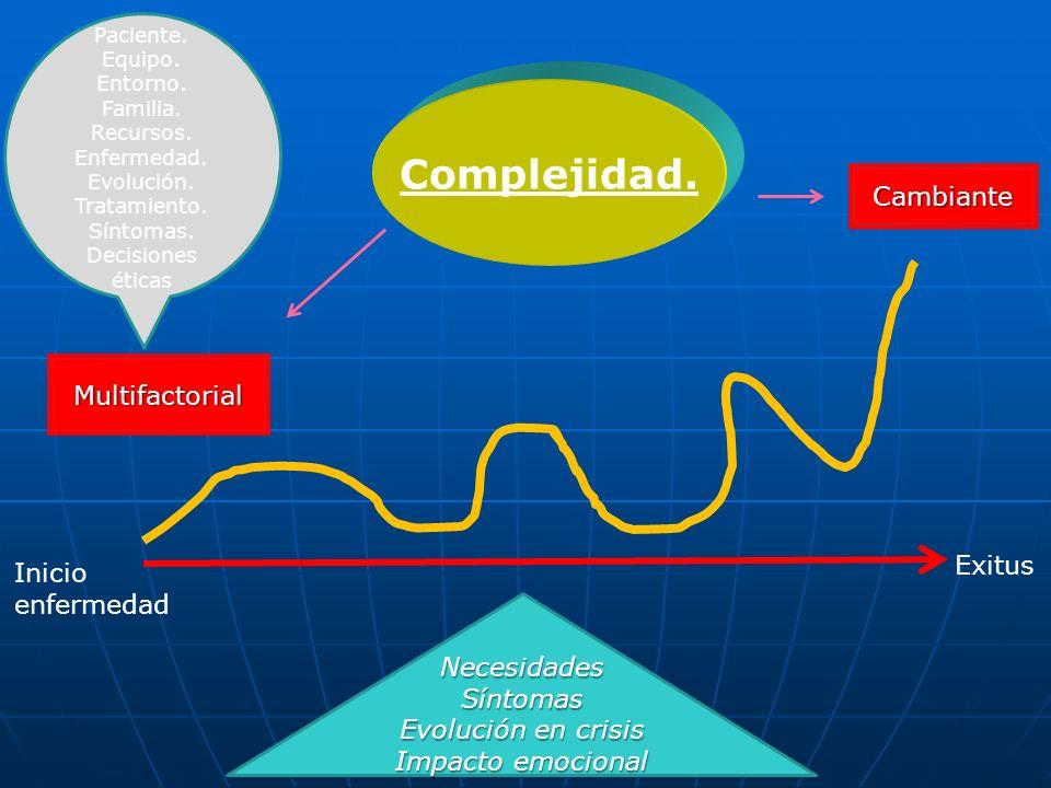 Complejidad. Inicio enfermedad Exitus Cambiante Multifactorial Paciente. Equipo. Entorno. Familia. Recursos. Enfermedad. Evolución. Tratamiento. Sínto
