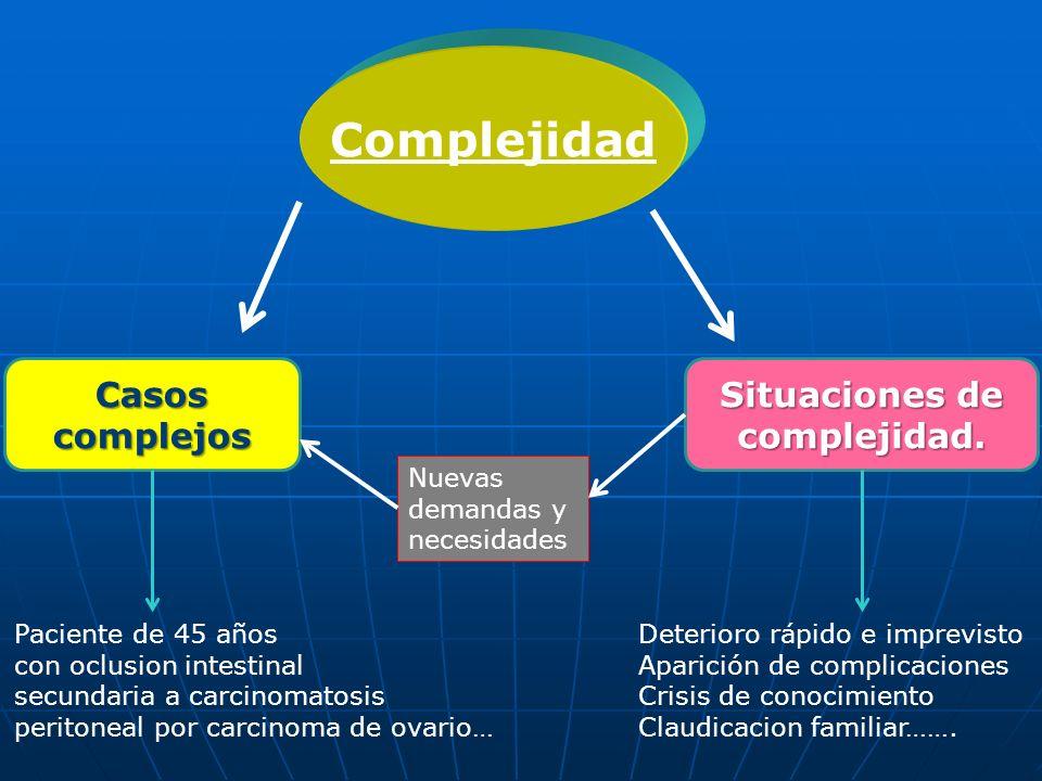 Complejidad Casos complejos Situaciones de complejidad. Paciente de 45 años con oclusion intestinal secundaria a carcinomatosis peritoneal por carcino