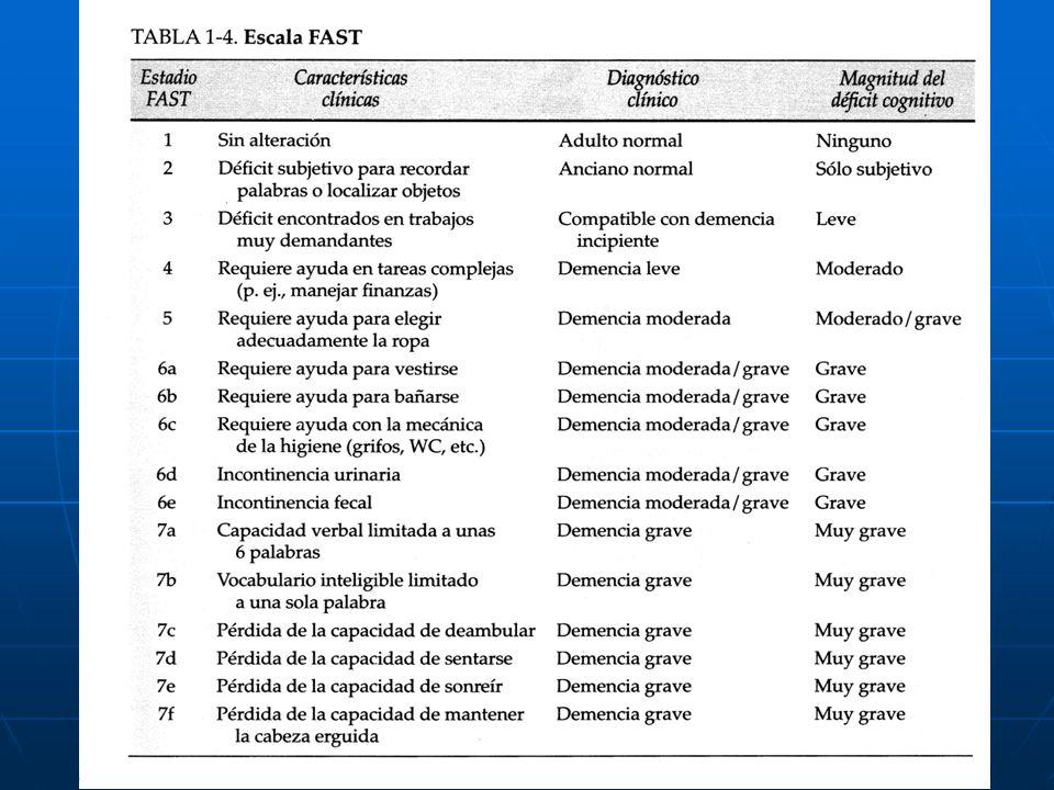 Factores Complejidad.