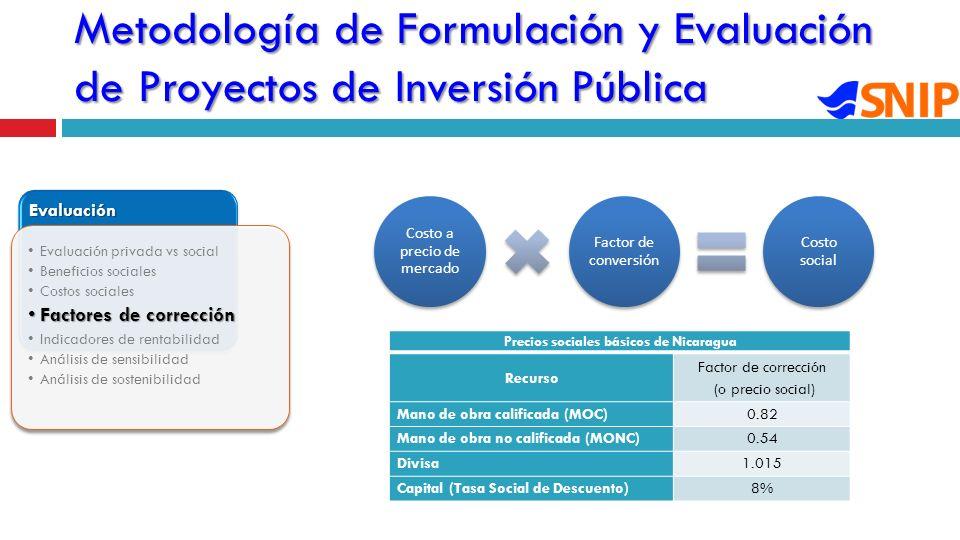 Metodología de Formulación y Evaluación de Proyectos de Inversión Pública Evaluación Evaluación privada vs social Beneficios sociales Costos sociales Factores de correcciónFactores de corrección Indicadores de rentabilidad Análisis de sensibilidad Análisis de sostenibilidad Costo a precio de mercado Factor de conversión Costo social Precios sociales básicos de Nicaragua Recurso Factor de corrección (o precio social) Mano de obra calificada (MOC)0.82 Mano de obra no calificada (MONC)0.54 Divisa1.015 Capital (Tasa Social de Descuento)8%