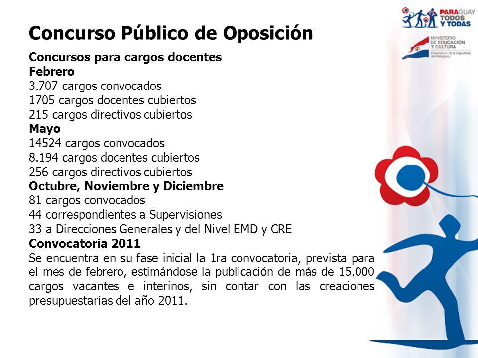 Concurso Público de Oposición Concursos para cargos docentes Febrero 3.707 cargos convocados 1705 cargos docentes cubiertos 215 cargos directivos cubi