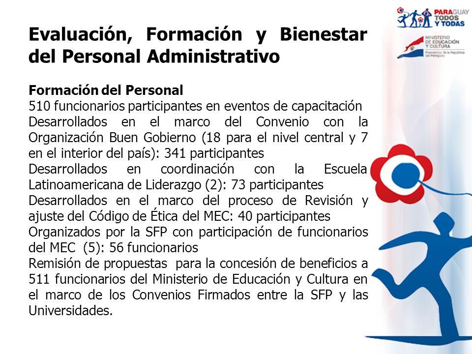 Evaluación, Formación y Bienestar del Personal Administrativo Formación del Personal 510 funcionarios participantes en eventos de capacitación Desarro