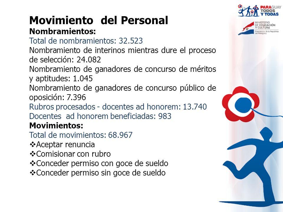 Movimiento del Personal Nombramientos: Total de nombramientos: 32.523 Nombramiento de interinos mientras dure el proceso de selección: 24.082 Nombrami