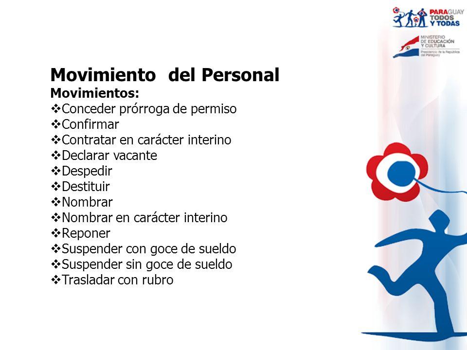 Movimiento del Personal Movimientos: Conceder prórroga de permiso Confirmar Contratar en carácter interino Declarar vacante Despedir Destituir Nombrar