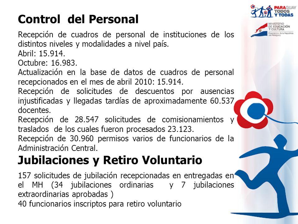 Control del Personal Recepción de cuadros de personal de instituciones de los distintos niveles y modalidades a nivel país. Abril: 15.914. Octubre: 16