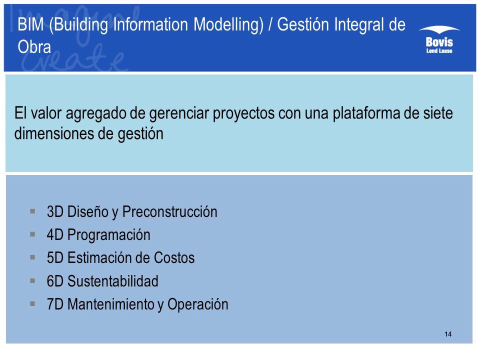 BIM (Building Information Modelling) / Gestión Integral de Obra 3D Diseño y Preconstrucción 4D Programación 5D Estimación de Costos 6D Sustentabilidad