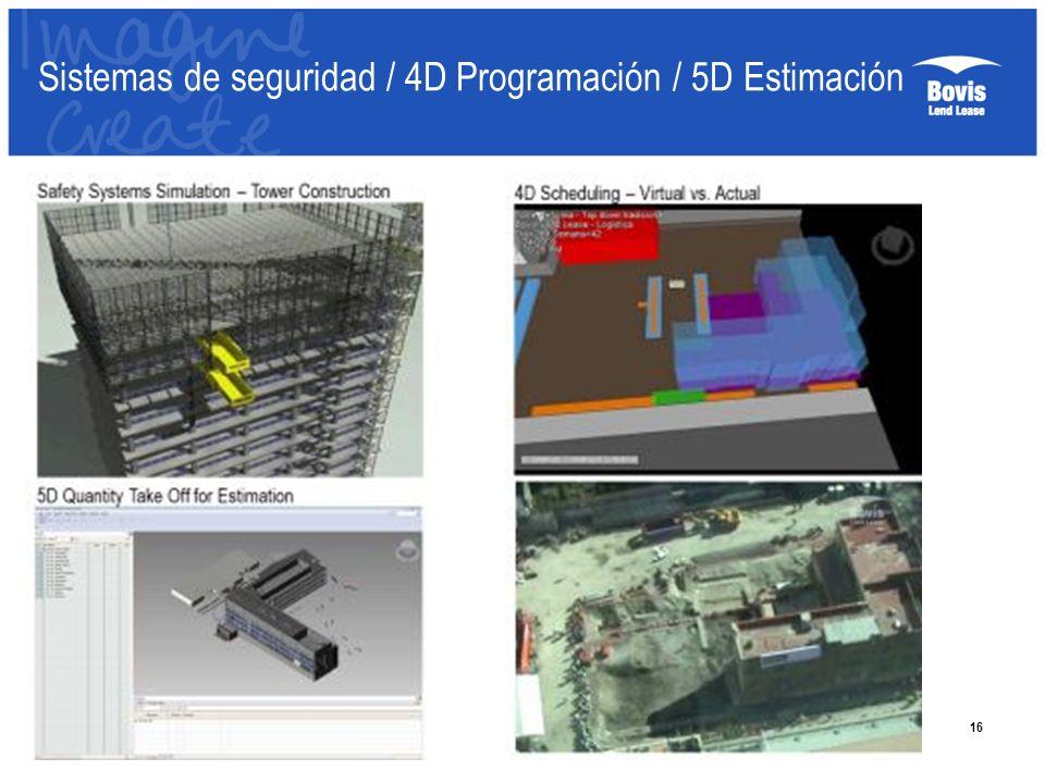 Sistemas de seguridad / 4D Programación / 5D Estimación 16
