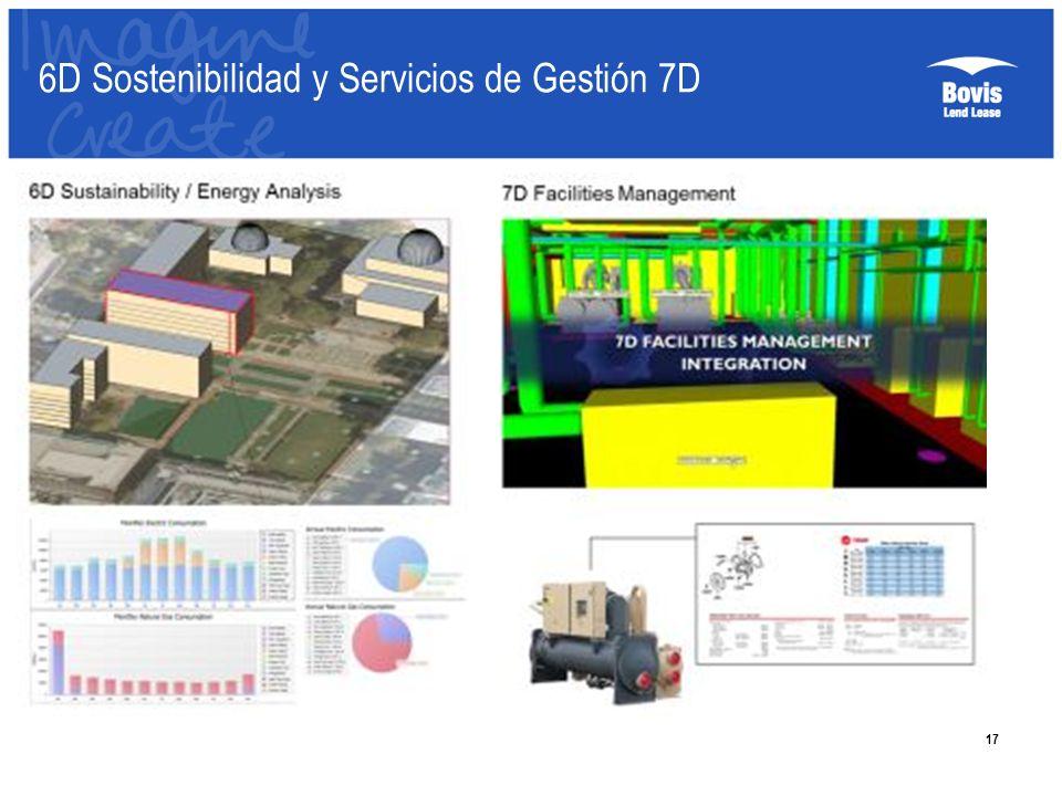 6D Sostenibilidad y Servicios de Gestión 7D 17