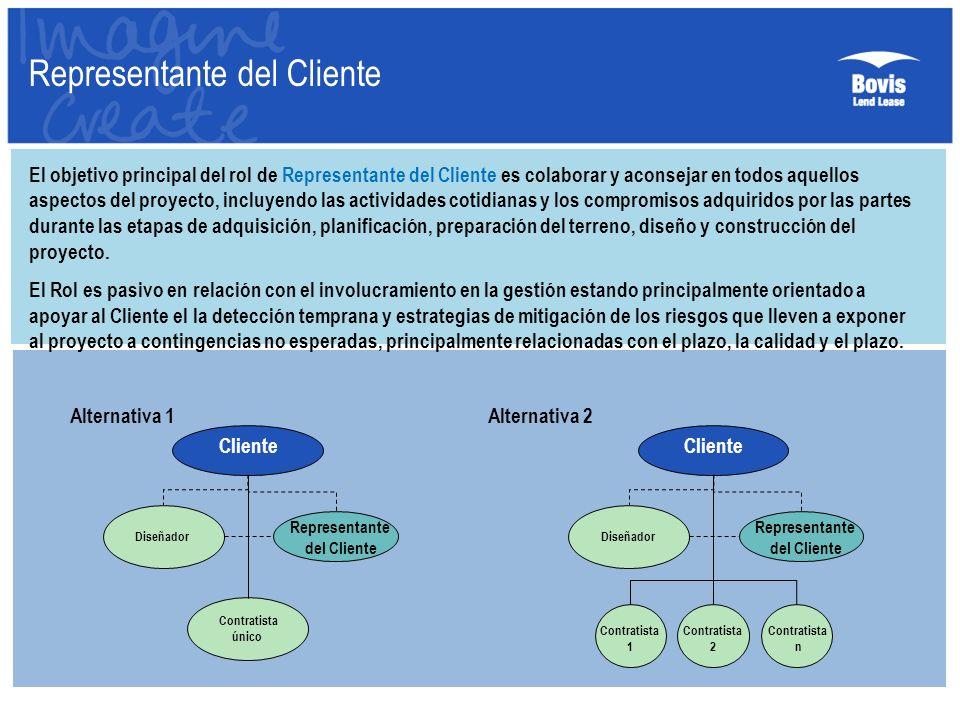 Representante del Cliente El objetivo principal del rol de Representante del Cliente es colaborar y aconsejar en todos aquellos aspectos del proyecto,