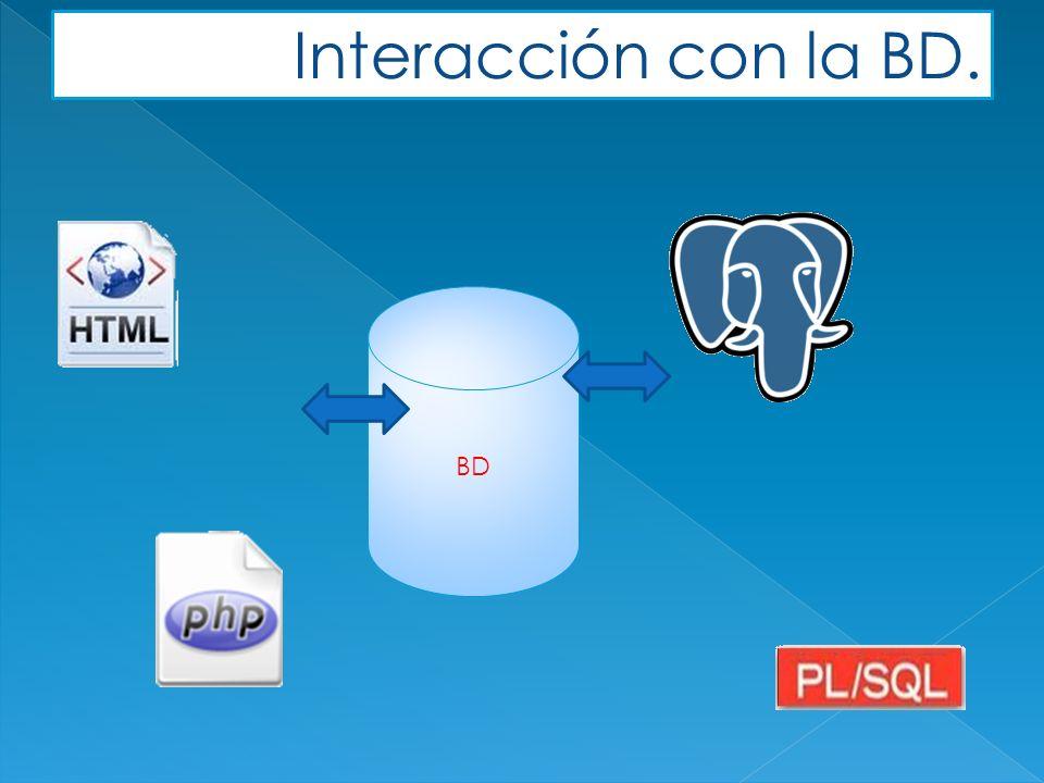 Ejemplos.<?PHP for ( $cont=10 ; $cont>0 ; $cont--) { echo $cont.