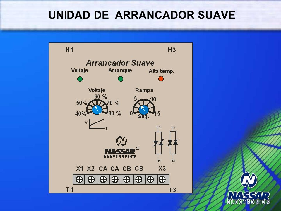 VENTAJAS DE LOS ARRANCADORES SUAVES La corriente de arranque son menores que las del arrancador a voltaje reducido tipo autotransformador. La velocida