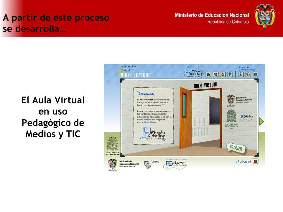 A partir de este proceso se desarrolla… El Aula Virtual en uso Pedagógico de Medios y TIC