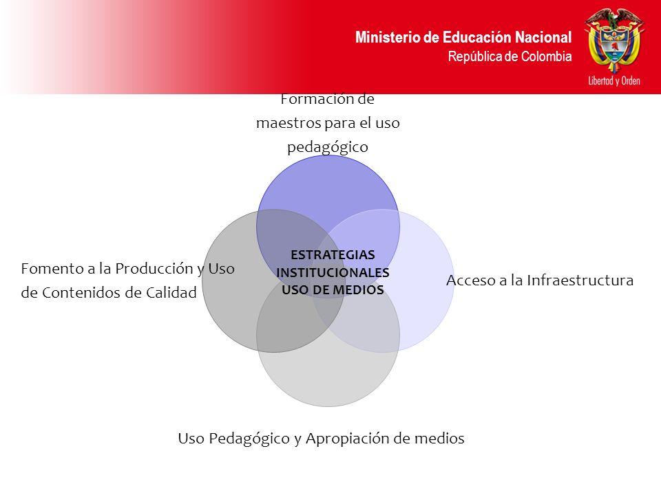 Ministerio de Educación Nacional República de Colombia Formación de maestros para el uso pedagógico Acceso a la Infraestructura Uso Pedagógico y Aprop