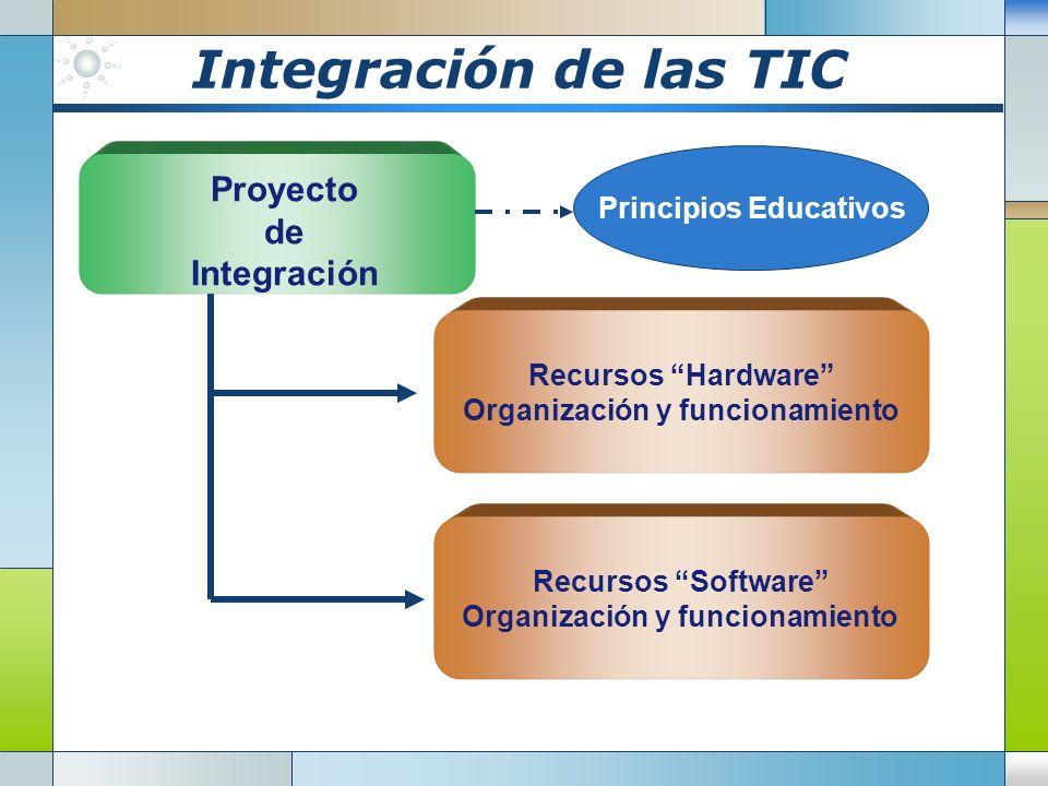 Integración de las TIC Recursos Hardware Organización y funcionamiento Proyecto de Integración Recursos Software Organización y funcionamiento Principios Educativos