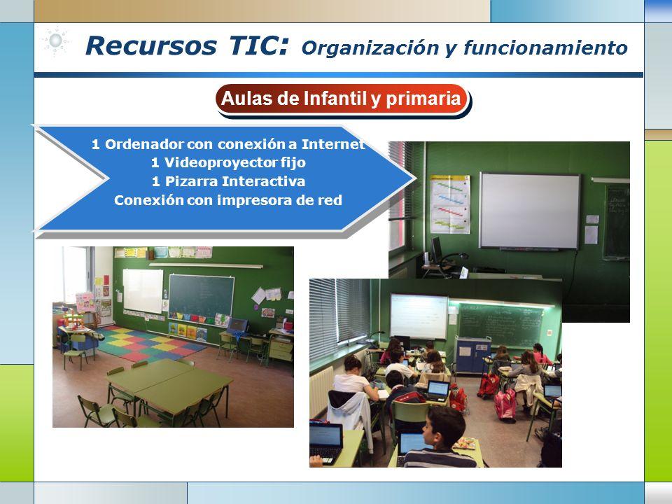 Recursos TIC : Organización y funcionamiento 2 Aulas de 6º de primaria 1 Biblioteca escolar 1 Aula de Usos Múltples 1Aula TIC fija 1 Ordenador con conexión a Internet 1 Videoproyector fijo 1 Pizarra Interactiva Conexión con impresora de red Aulas de Infantil y primaria Aulas de Infantil y primaria