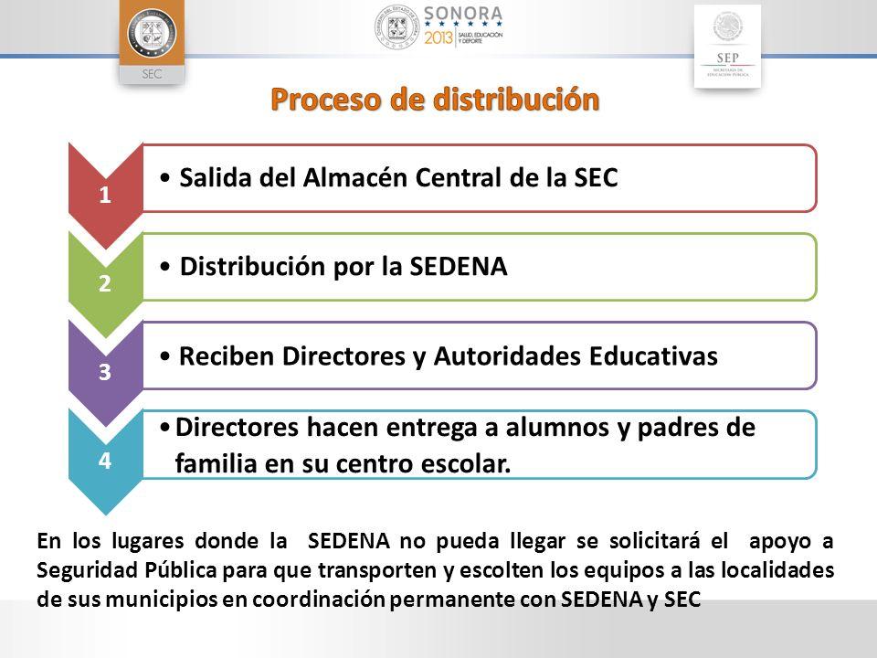 En los lugares donde la SEDENA no pueda llegar se solicitará el apoyo a Seguridad Pública para que transporten y escolten los equipos a las localidade