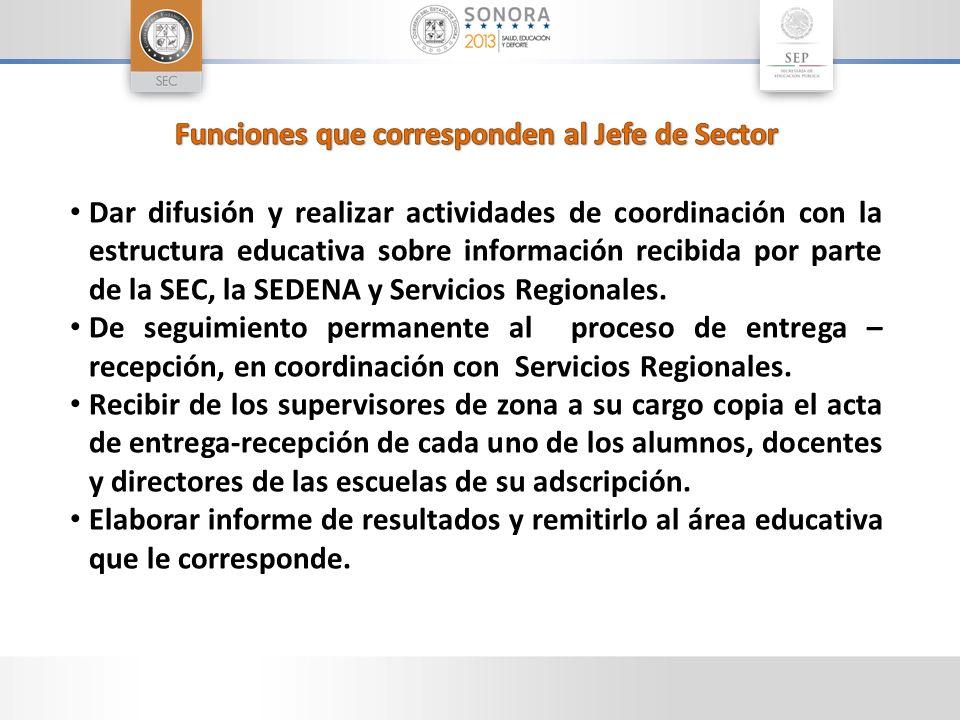 Dar difusión y realizar actividades de coordinación con la estructura educativa sobre información recibida por parte de la SEC, la SEDENA y Servicios