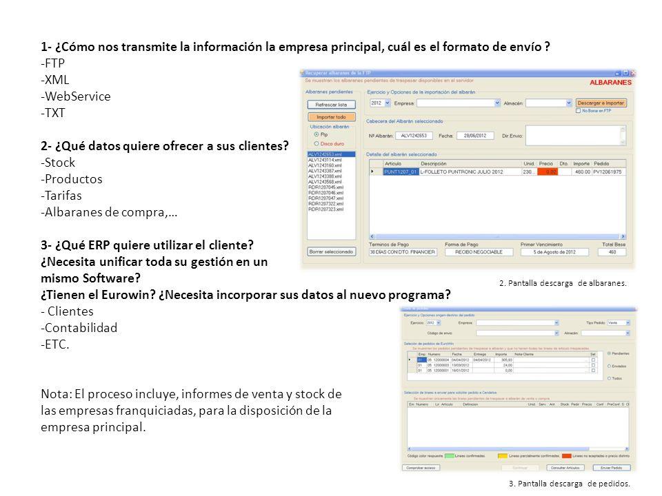 1- ¿Cómo nos transmite la información la empresa principal, cuál es el formato de envío ? -FTP -XML -WebService -TXT 2- ¿Qué datos quiere ofrecer a su