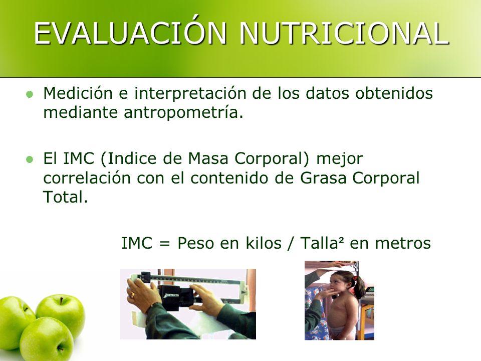 EVALUACIÓN NUTRICIONAL Medición e interpretación de los datos obtenidos mediante antropometría. El IMC (Indice de Masa Corporal) mejor correlación con