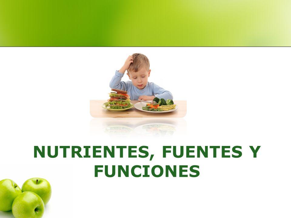 2) Come al menos 2 platos de verduras y 3 frutas de distintos colores cada día ¿Por qué?: Porque además de vitaminas y minerales contienen antioxidantes que ayudan a prevenir enfermedades del corazón y diversos tiempos de cáncer.