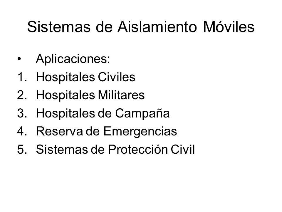 Sistemas de Aislamiento Móviles Aplicaciones: 1.Hospitales Civiles 2.Hospitales Militares 3.Hospitales de Campaña 4.Reserva de Emergencias 5.Sistemas