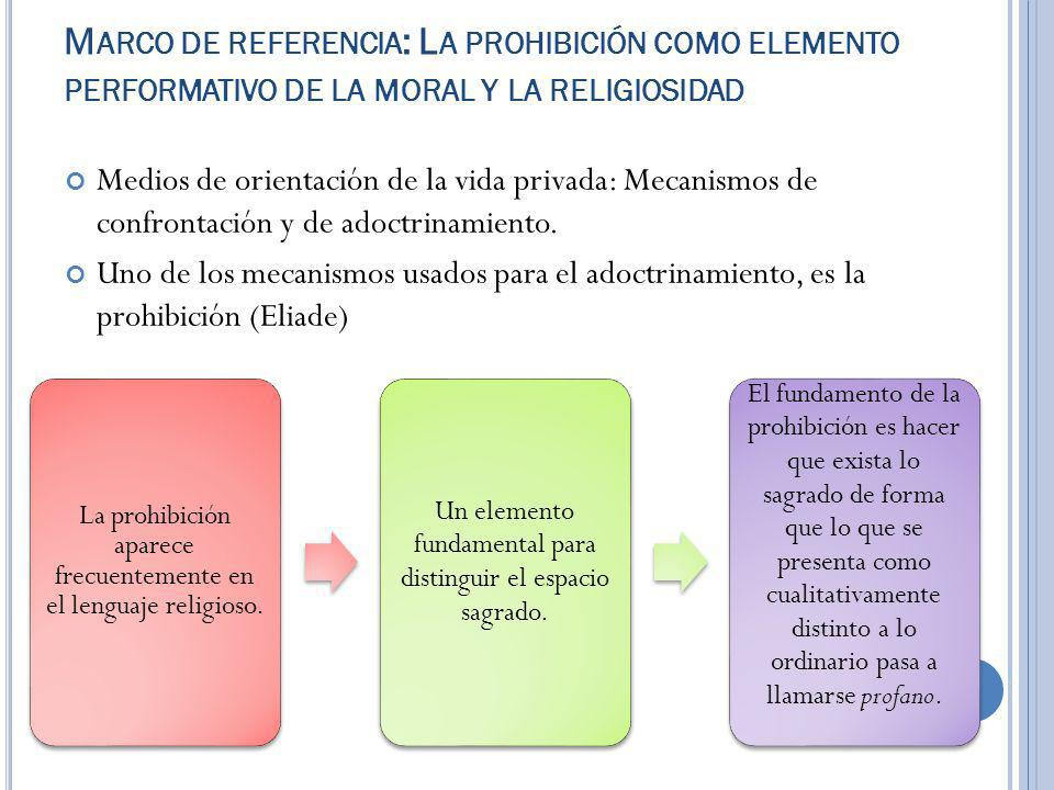 M ARCO DE REFERENCIA : L A PROHIBICIÓN COMO ELEMENTO PERFORMATIVO DE LA MORAL Y LA RELIGIOSIDAD Medios de orientación de la vida privada: Mecanismos de confrontación y de adoctrinamiento.