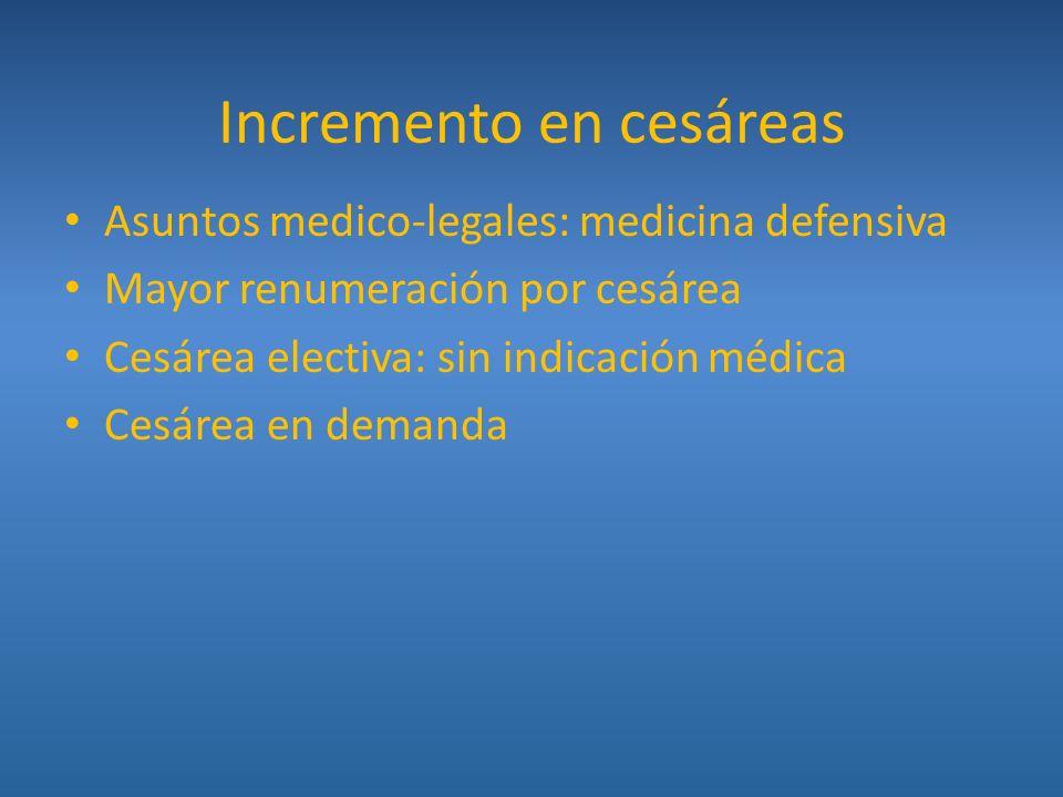 Incremento en cesáreas Asuntos medico-legales: medicina defensiva Mayor renumeración por cesárea Cesárea electiva: sin indicación médica Cesárea en de