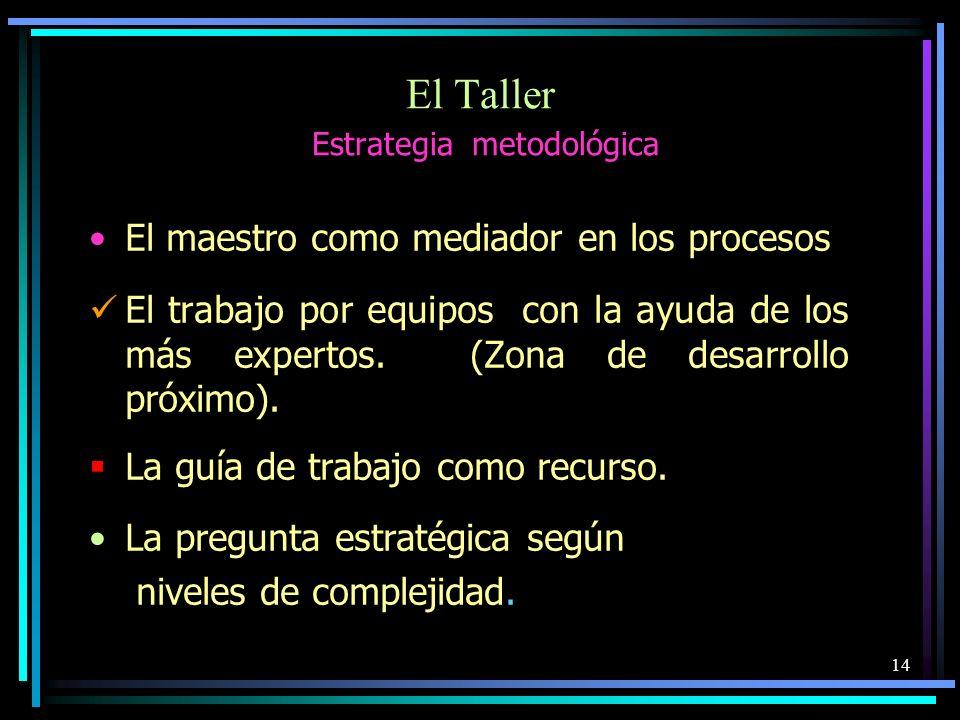 El Taller Estrategia metodológica El maestro como mediador en los procesos El trabajo por equipos con la ayuda de los más expertos. (Zona de desarroll