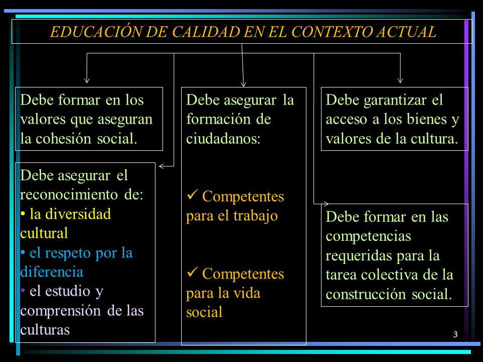 EDUCACIÓN DE CALIDAD EN EL CONTEXTO ACTUAL Debe formar en los valores que aseguran la cohesión social. Debe garantizar el acceso a los bienes y valore