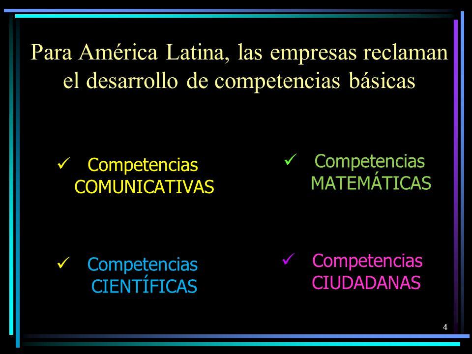 Para América Latina, las empresas reclaman el desarrollo de competencias básicas Competencias CIUDADANAS 4 Competencias MATEMÁTICAS Competencias COMUN