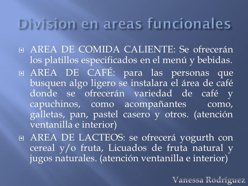 AREA DE COMIDA CALIENTE: Se ofrecerán los platillos especificados en el menú y bebidas. AREA DE CAFÉ: para las personas que busquen algo ligero se ins