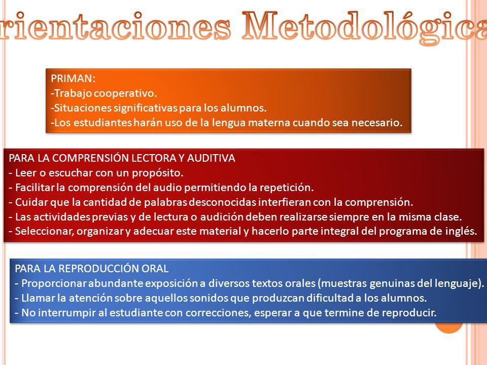 PRIMAN: -Trabajo cooperativo. -Situaciones significativas para los alumnos. -Los estudiantes harán uso de la lengua materna cuando sea necesario. PRIM