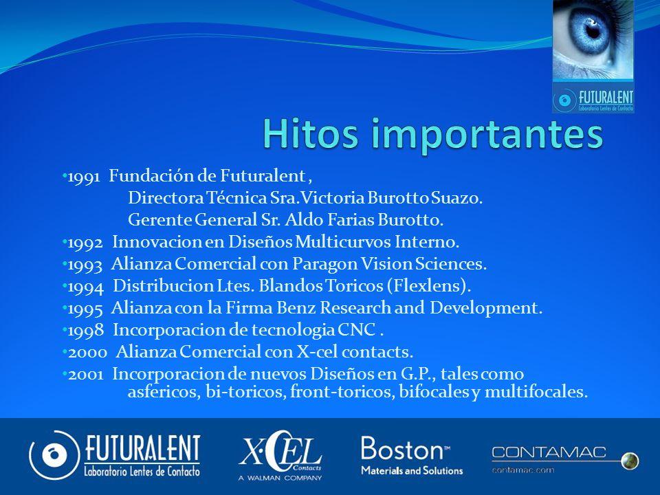 1991 Fundación de Futuralent, Directora Técnica Sra.Victoria Burotto Suazo.