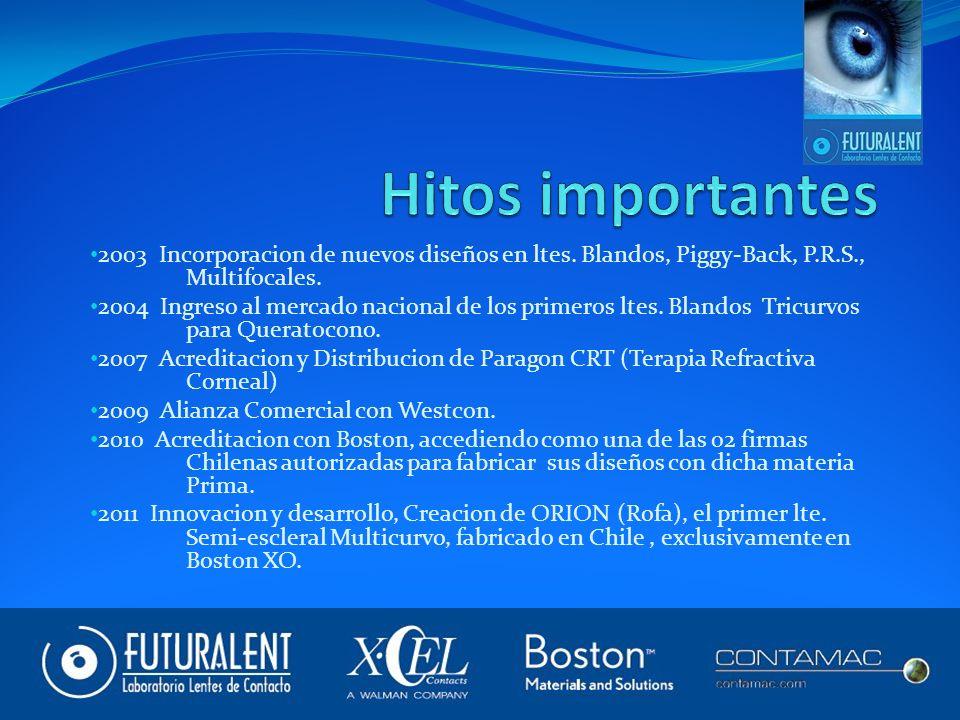 2003 Incorporacion de nuevos diseños en ltes.Blandos, Piggy-Back, P.R.S., Multifocales.