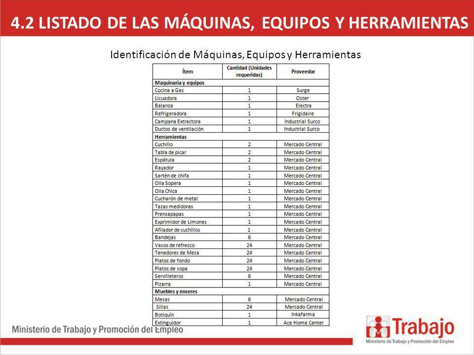 4.2 LISTADO DE LAS MÁQUINAS, EQUIPOS Y HERRAMIENTAS Identificación de Máquinas, Equipos y Herramientas