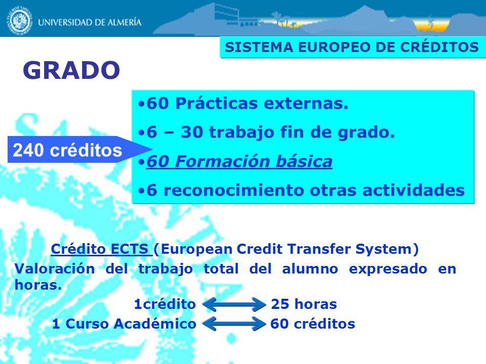 60 Prácticas externas. 6 – 30 trabajo fin de grado. 60 Formación básica 6 reconocimiento otras actividades 240 créditos SISTEMA EUROPEO DE CRÉDITOS GR