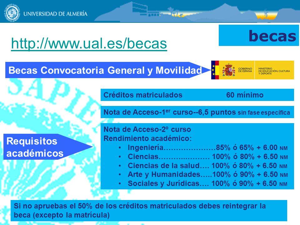 http://www.ual.es/becas becas Becas Convocatoria General y Movilidad Si no apruebas el 50% de los créditos matriculados debes reintegrar la beca (exce
