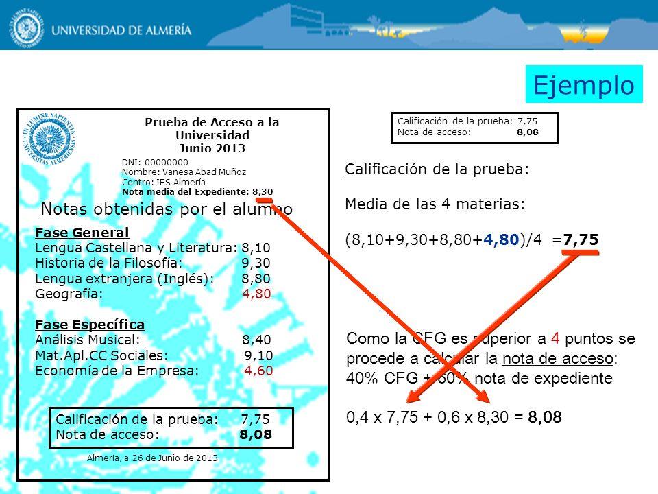 Ejemplo Prueba de Acceso a la Universidad Junio 2013 DNI: 00000000 Nombre: Vanesa Abad Muñoz Centro: IES Almería Nota media del Expediente: 8,30 Notas