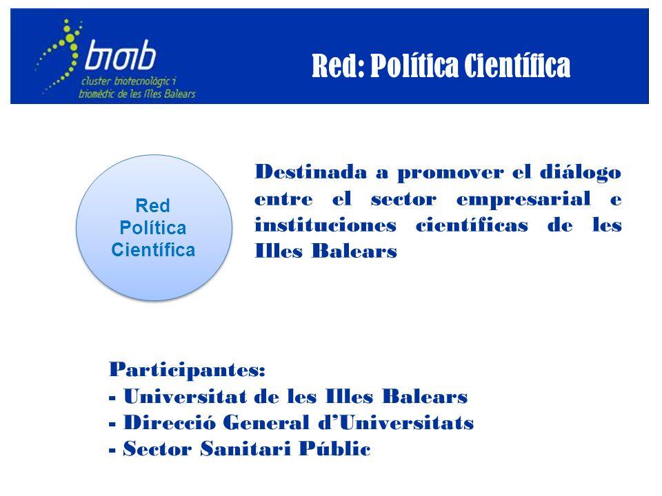 Red: Política Científica Red Política Científica Red Política Científica Destinada a promover el diálogo entre el sector empresarial e instituciones científicas de les Illes Balears Participantes: - Universitat de les Illes Balears - Direcció General dUniversitats - Sector Sanitari Públic