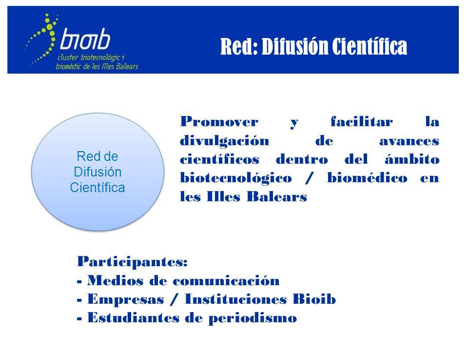 Promover y facilitar la divulgación de avances científicos dentro del ámbito biotecnológico / biomédico en les Illes Balears Participantes: - Medios de comunicación - Empresas / Instituciones Bioib - Estudiantes de periodismo Red de Difusión Científica Red de Difusión Científica Red: Difusión Científica