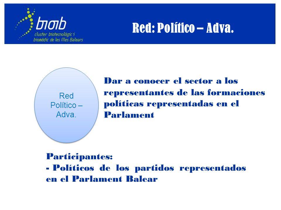 Dar a conocer el sector a los representantes de las formaciones políticas representadas en el Parlament Participantes: - Políticos de los partidos representados en el Parlament Balear Red Político – Adva.