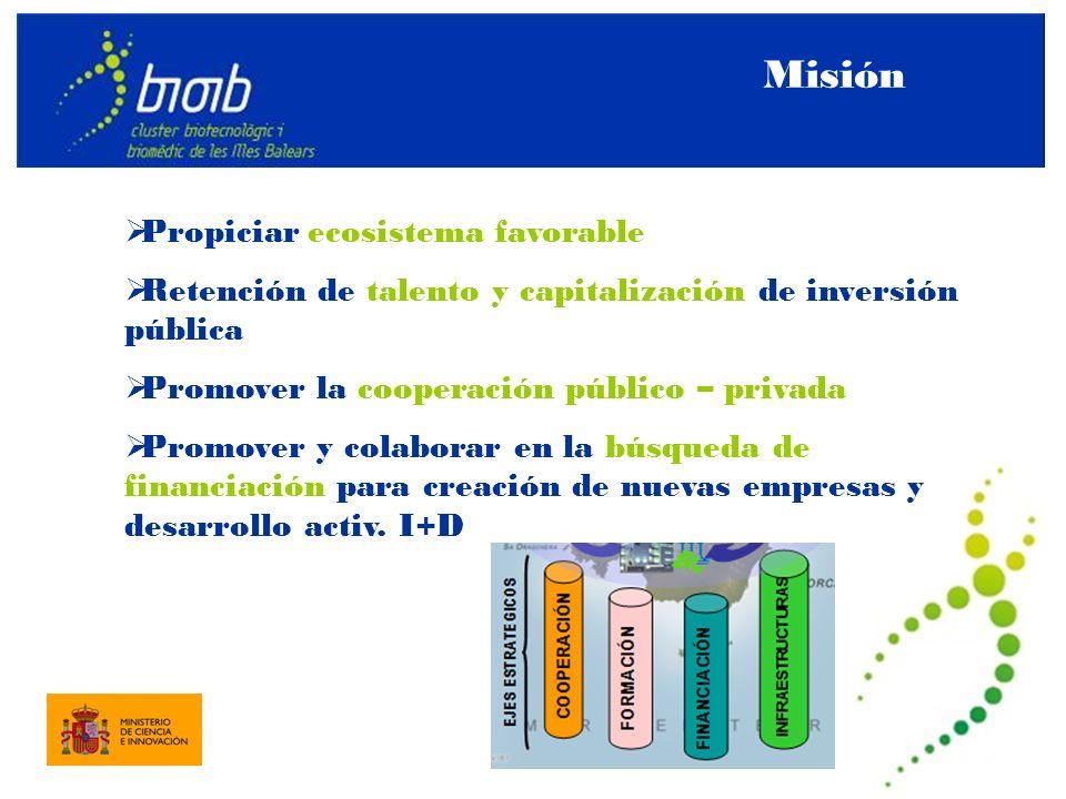 Miembros 20 empresas 6 instituciones generadoras de conocimiento 7 Entidades públicas (Conselleries, Dir.