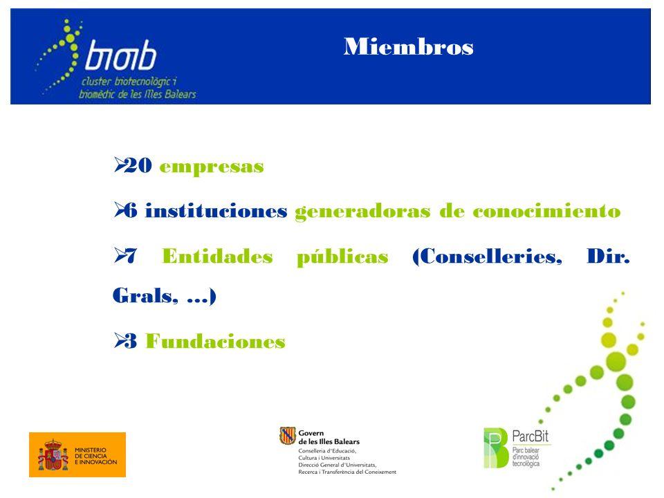 Atraer a España inversiones de capital y construir una comunidad internacional de inversores en España.