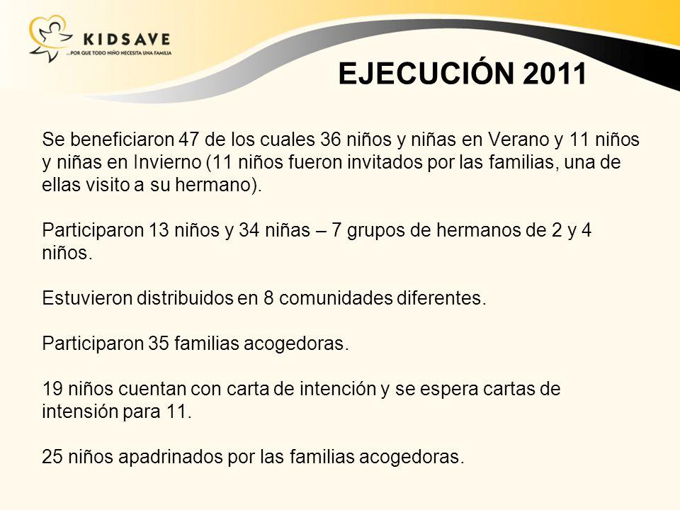 417 EJECUCIÓN 2011 Se beneficiaron 47 de los cuales 36 niños y niñas en Verano y 11 niños y niñas en Invierno (11 niños fueron invitados por las familias, una de ellas visito a su hermano).