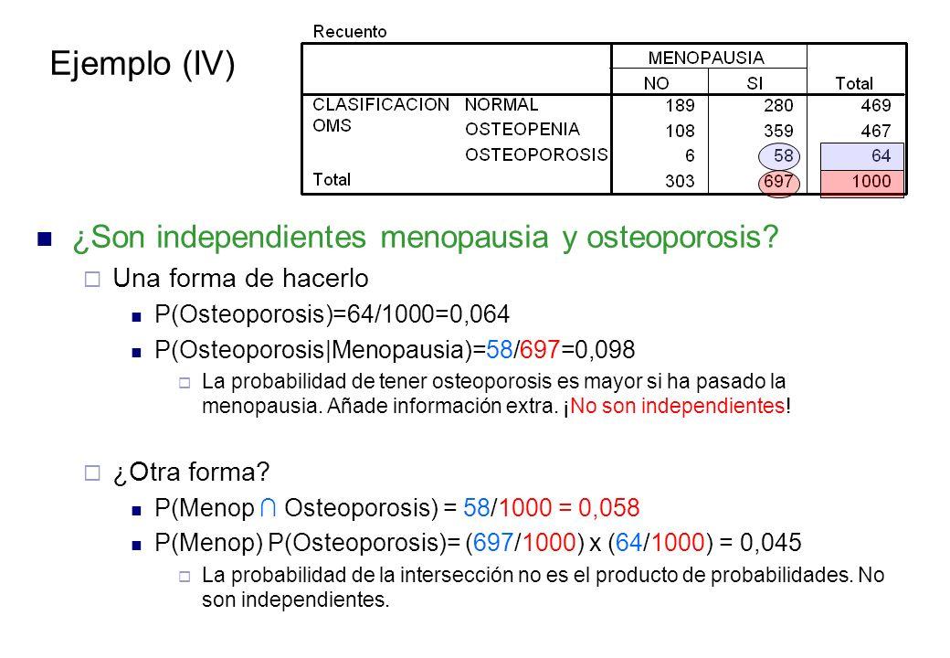 Ejemplo (IV) ¿Son independientes menopausia y osteoporosis.