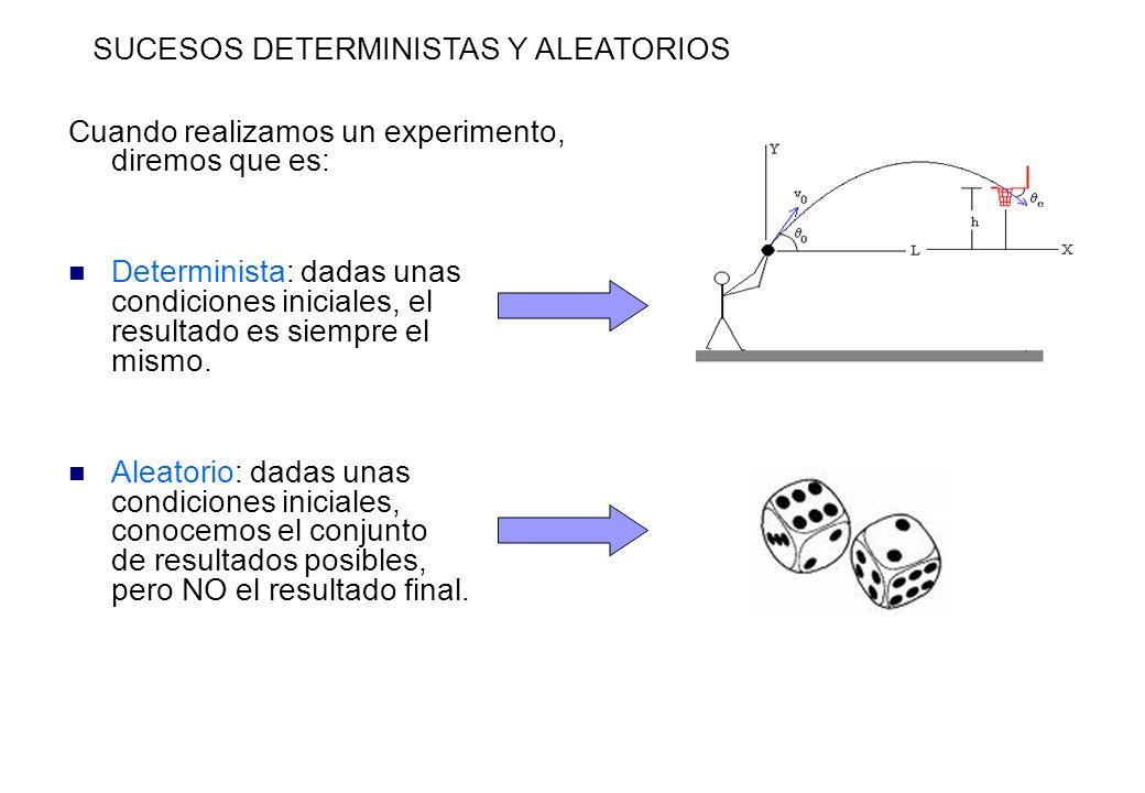 Cuando realizamos un experimento, diremos que es: Determinista: dadas unas condiciones iniciales, el resultado es siempre el mismo.